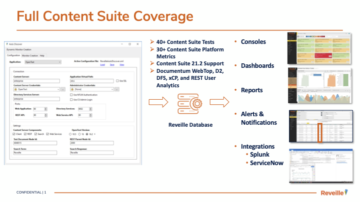 Product Summary: OpenText Content Suite