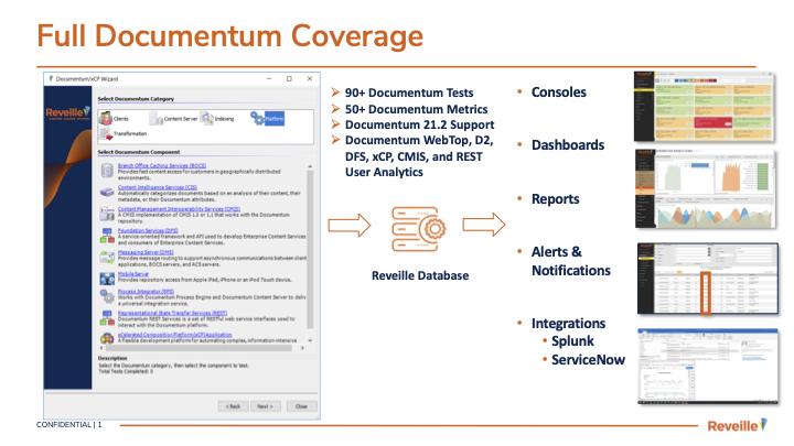 Product Summary: OpenText Documentum