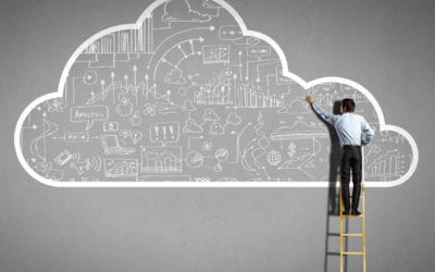 Four Steps to a Successful Digital Transformation Project