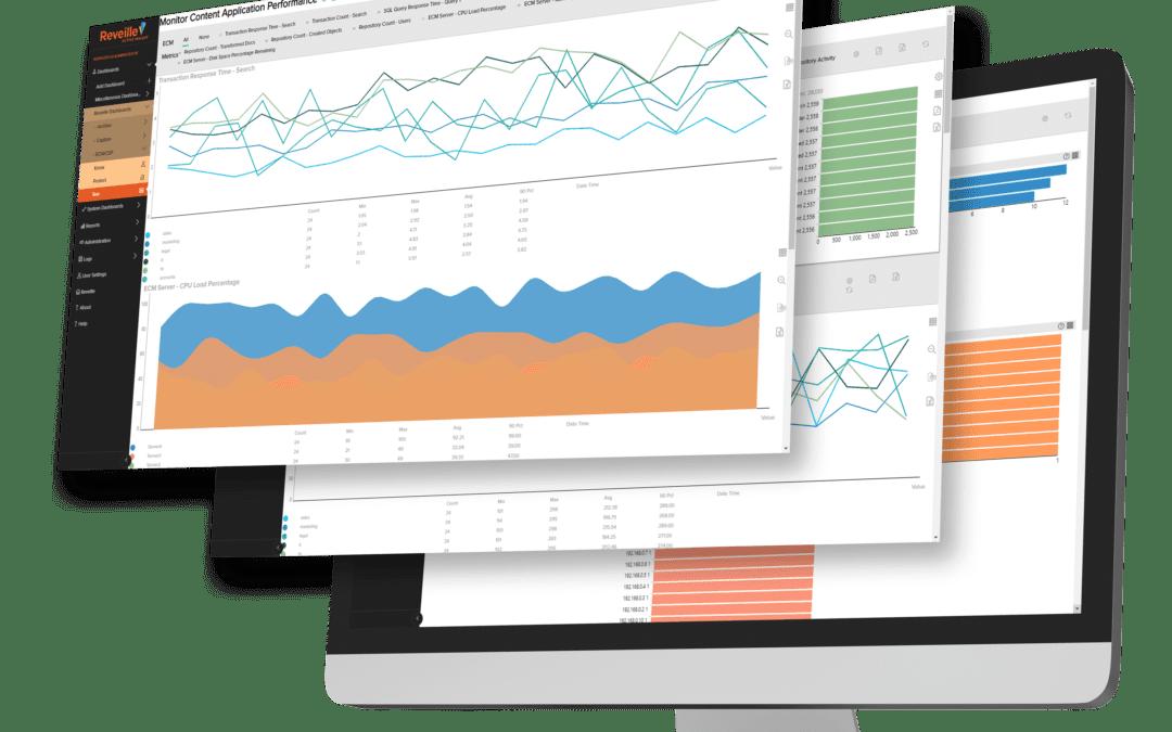 Reveille for IBM Datacap
